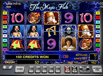 Автоматы slot слоты игровые